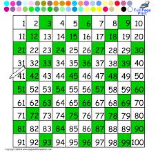 Math Skip Counting Allangschwendtner