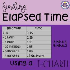 T Chart For Teaching Elapsed Time Elapsed Time Using A T Chart Word Problems Ccss 3 Md A 1 4 Md A 2