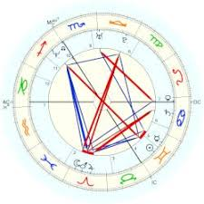 Katy Perry Birth Chart Brand Russell Astro Databank