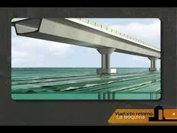 Resultado de imagen para Proyecto Ruta al Mar