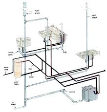 bathroom sink vent pipe install does a bathroom sink need a vent pipe bathroom plumbing vent bathroom sink vent