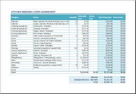 Kitchen Cost Estimate Under Fontanacountryinn Com