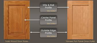 flat panel cabinet door styles. Cabinet Door Profile Options Flat Panel Styles M
