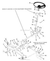 Toro c1 20oe01 520 hc garden tractor 1988 parts diagram for front diagram front axle and