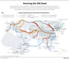 Polar Routes Charts Maritime Polar Silk Way On The Mos Way