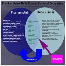 module a comparative study advanced english venn diagram