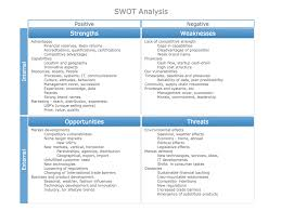 sample of strength and weaknesses of an employee sample of strength and weaknesses of an employee makemoney alex tk