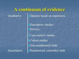 Epidemological studies Research in English Language Teaching   Quantitative Research   Qualitative  Research