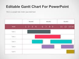 Editable Gantt Chart For Powerpoint Gantt Chart Powerpoint