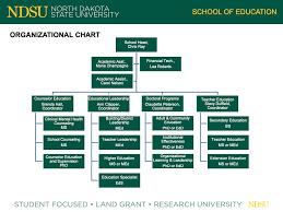 Organizational Chart Education Ndsu