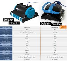 dolphin oasis z5 review robotic pool cleaner dolphin nautilus 99996323 robotic pool cleaner
