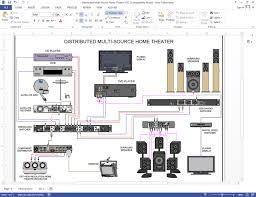home network wiring diagram periodic & diagrams science home networking guide at Home Network Cable Diagram