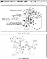 buggiesgonewildcom gasezgo 401986ezgowiringdiagramhtml wiring ez go controller wiring diagram wiring diagram info ez go 36v wiring diagram wiring diagram technic2003