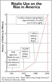 Adhd Medication Chart Michigan Ranks Third In U S Ritalin Use Michigan