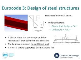 Plastic Design In Steel Steel Structures For Compliance With Eurocode 3 Ppt Download