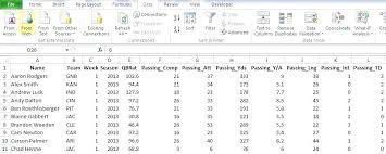 Basketball Stats Excel Template Excel Stats Schedule In Excel Fantasy Football Excel Stats Schedule