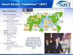 Global Hits 2003