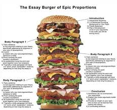 paragraph essay hamburger chris ackerman five paragraph essay hamburger formal essay format example