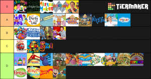 Cnbc international is the world leader for news on business, technology, china, trade, oil prices, the middle east and markets. Cbeebies Shows 2000 S Tier List Community Rank Tiermaker