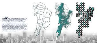 Urban Design Proposal Report Projects Urban Design Research Institute