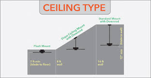 ceiling fan vaulted ceiling lighting and ceiling fans