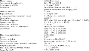 Crystallographic Data For In 7 Br 9 Formula Molar Mass