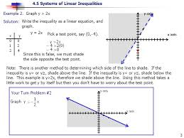 write the inequality as a linear equation and graph