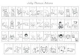 Sh Phonics Worksheets Kindergarten Free Digraph Jolly Actions ...