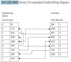 lovely plc wiring pictures inspiration wiring diagram ideas omron plc cp1e programming manual at Omron Plc Wiring Diagram