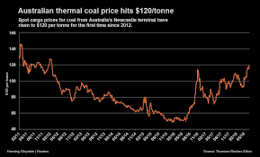 Richards Bay Coal Price Chart Thermal Coal Prices Are Soaring Oilprice Com