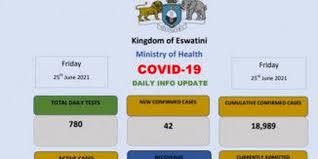 coronavirus eswatini covid 19 daily