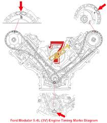 2004 2010 ford f 150 5 4l 3v engine timing marks diagram