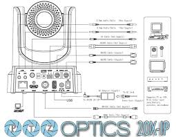 ptz camera wiring solidfonts cctv dome camera wiring diagram nilza net