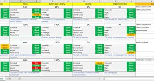 Excel Template For Project Tracking Multiple Project Tracking Template Excel Download