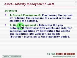 assets and liabilities what is asset liability management alm in banks youtube