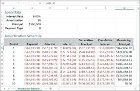 Amortized Schedule Excel Amortization Schedule With Balloon Payment Excel Loan Repayment