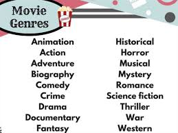 Film Genres Match The Pictures With The Film Genres Online Presentation