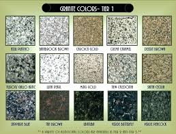 Most popular granite Kitchen Countertops Popular Granite Colors Most Popular Granite Colors Kitchen Regarding Remodel Pertaining To Most Popular Popular Granite Colors Most Capitalfest Popular Granite Colors Blue River Granite Popular Granite Colors