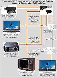 rca cat5e wiring diagram on rca images free download wiring diagrams Cat 5 E Wiring Diagram rca cat5e wiring diagram 7 cat 6 cable wiring diagram basic telephone wiring diagram cat cat5e wiring diagrams