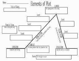 Plot Elements Chart Plot Chart Graphic Organizer