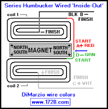 guitar wiring site how a humbucker works Humbucking Pickup Wiring Humbucking Pickup Wiring #30 humbucker pickup wiring