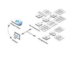 app radio wiring diagram app image wiring diagram wiring diagram app iphone images on app radio wiring diagram