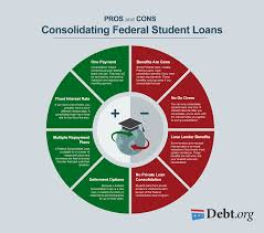 Compare Loans Side By Side Pros And Cons Of Student Loan Consolidation For Federal Loans