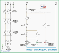 b2networks co 3 phase motor dol starter wiring diagram wiring diagram for 3 phase motor starter download of start stop to electric