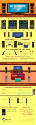 surround sound wiring diagram new a blueprint for your home theater system