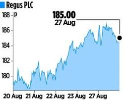 regus office space hong kong. Acquisition Costs See Earnings Slip At Office Space Firm Regus Regus Hong Kong E