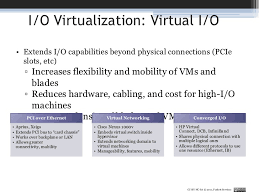 storage for virtual environments r 72