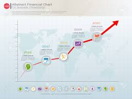 Easy Charts And Graphs Free Abstract Financial Chart With Uptrend Line Graph Communicates
