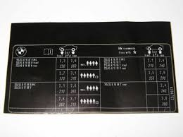 Bmw E81 E87 Tyre Pressure Chart Table Sticker 6784703 71246784703