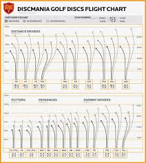 Latitude 64 Chart 11 Inspirational Latitude 64 Flight Chart Www Iaeifl Org